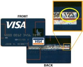 Credit Cards Front And Back